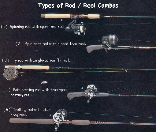 Fishing reel repair for Different types of fishing reels